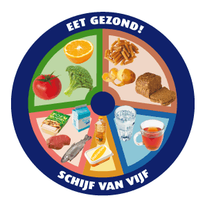 Schijf van vijf